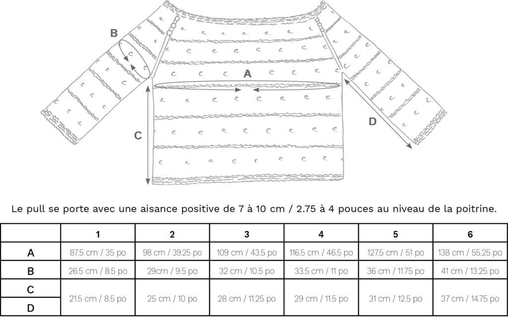 dimensions pull 1024x647 - Kao Lin